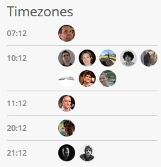 Timezone widget screenshot, showing avatars with their associated current time